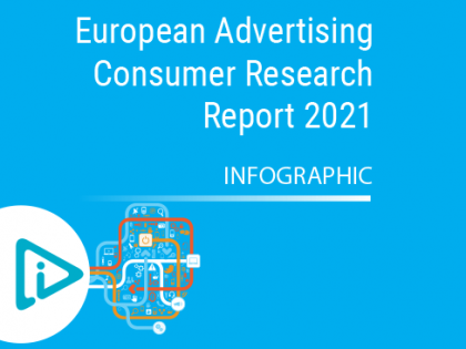 European Advertising Consumer Research Report 2021 – INFOGRAPHIC